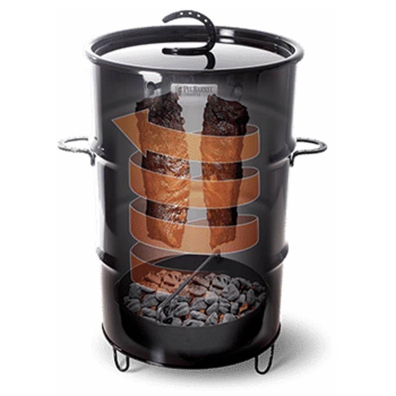 pit barrel cooker uk best selling drum smoker. Black Bedroom Furniture Sets. Home Design Ideas