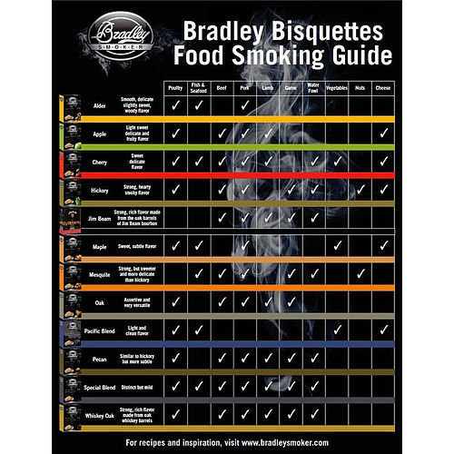 Bradley Flavour Bisquettes 120 pack